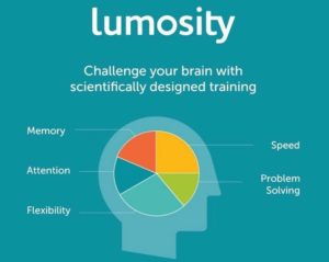 Lumosity Review | www.littlechefbigappetite.com